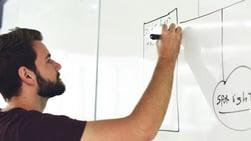 marketing qualified lead criteria